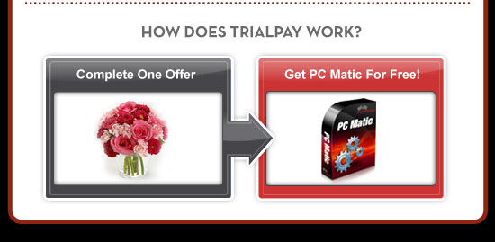 how does trialpay work?